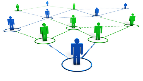 link exchange Web Design Companies - Reciprocal link building